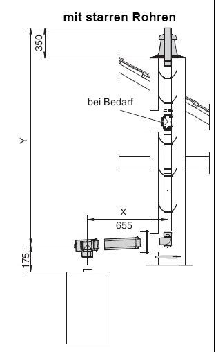 Giersch Abgasbausatz PP2 DN80/125 80 im Schacht, raumluftunabhängig