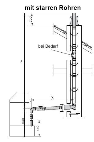 Giersch Abgasbausatz PP1MJ20/25 DN80