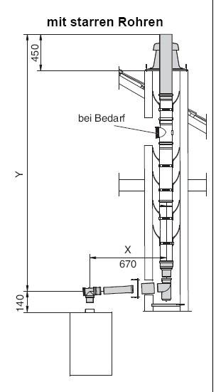 Giersch Abgasbausatz PP1.1 DN80 110