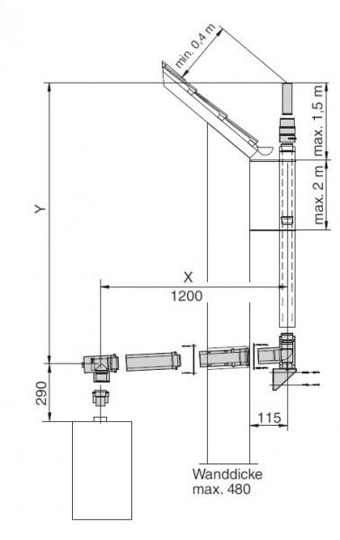 Giersch Abgasbausatz PP4 DN80/125 Außenwand