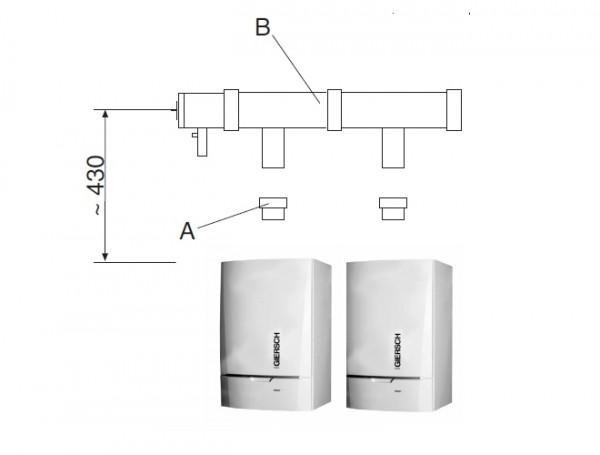 Grundbausatz 2 x GS86